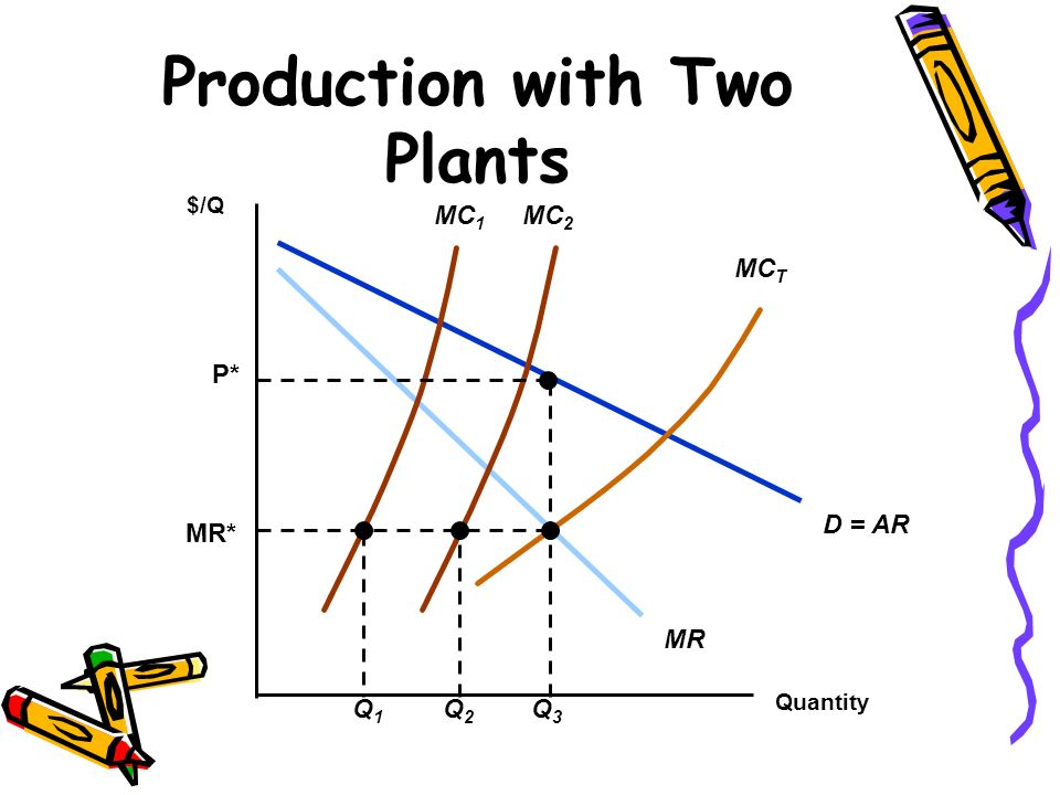 Production with Two Plants