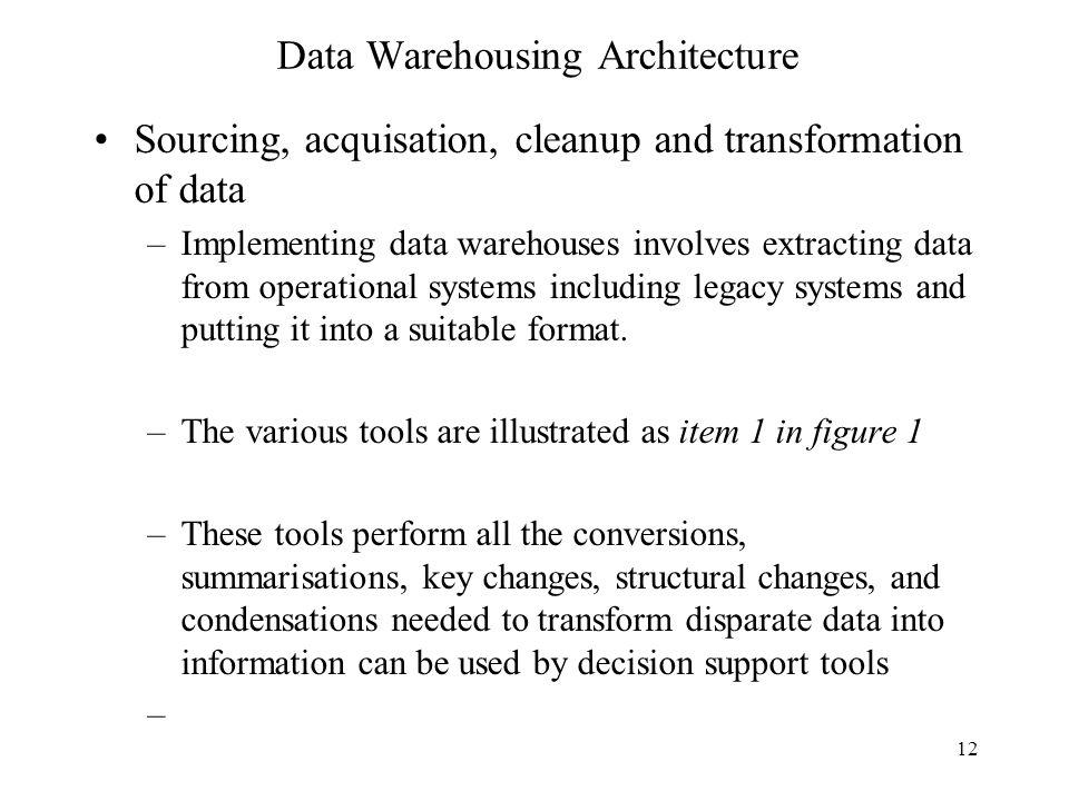 Data Warehousing Architecture