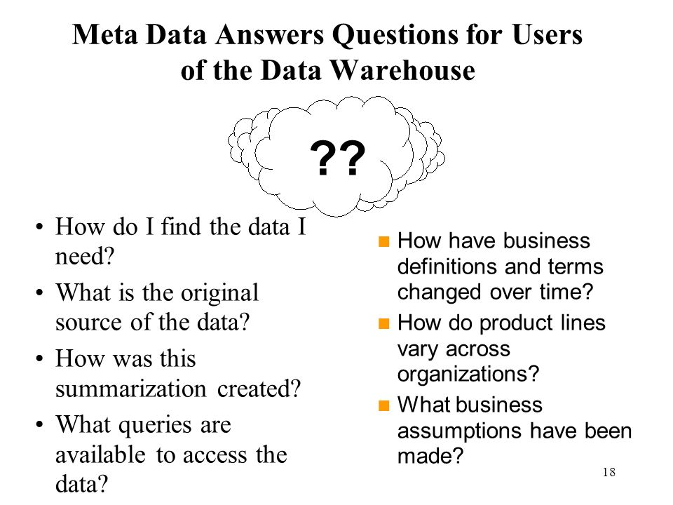 Meta Data Answers Questions for Users of the Data Warehouse