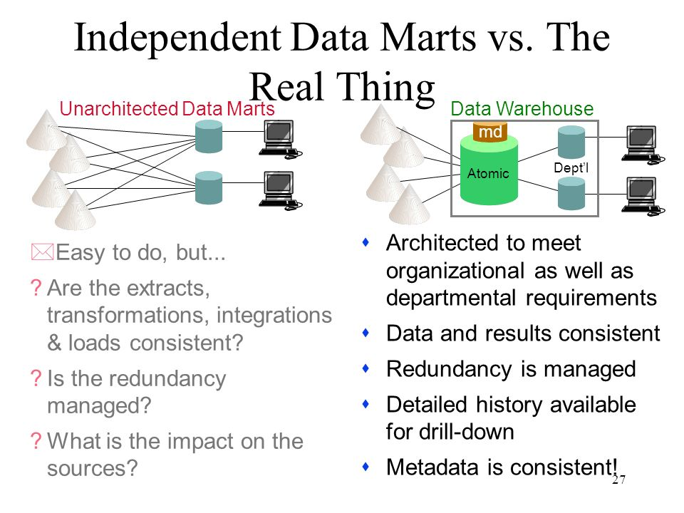 Independent Data Marts vs. The Real Thing
