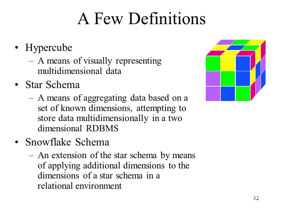 A Few Definitions Hypercube Star Schema Snowflake Schema
