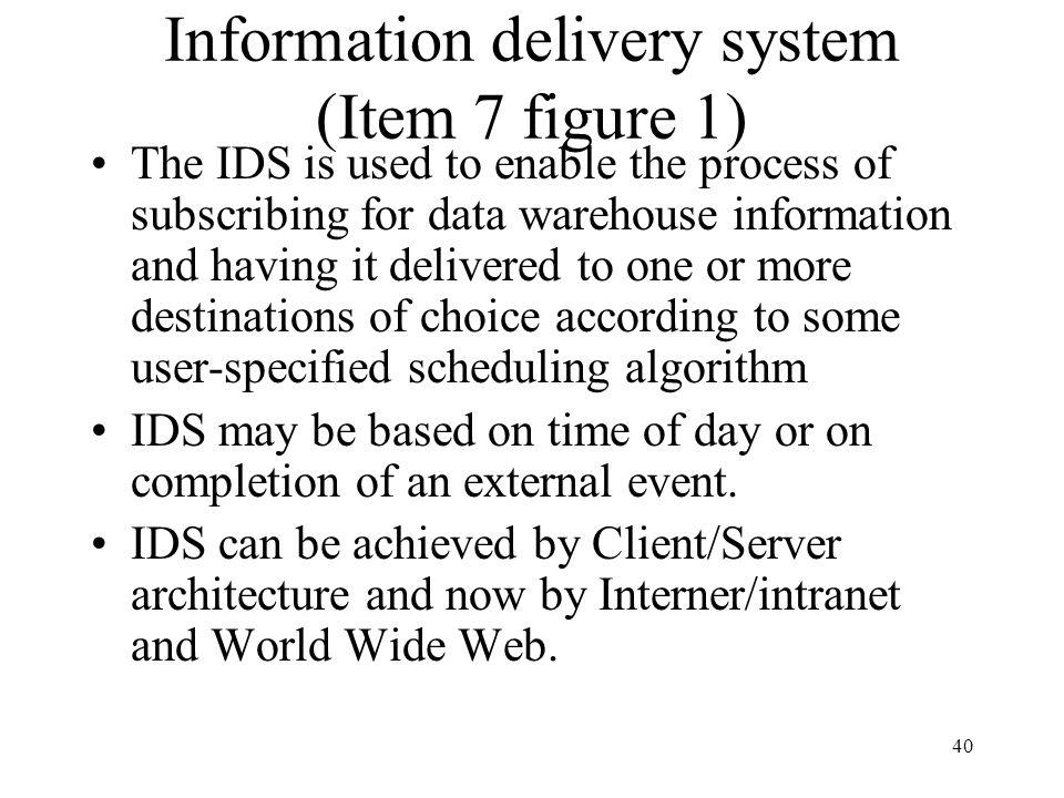 Information delivery system (Item 7 figure 1)