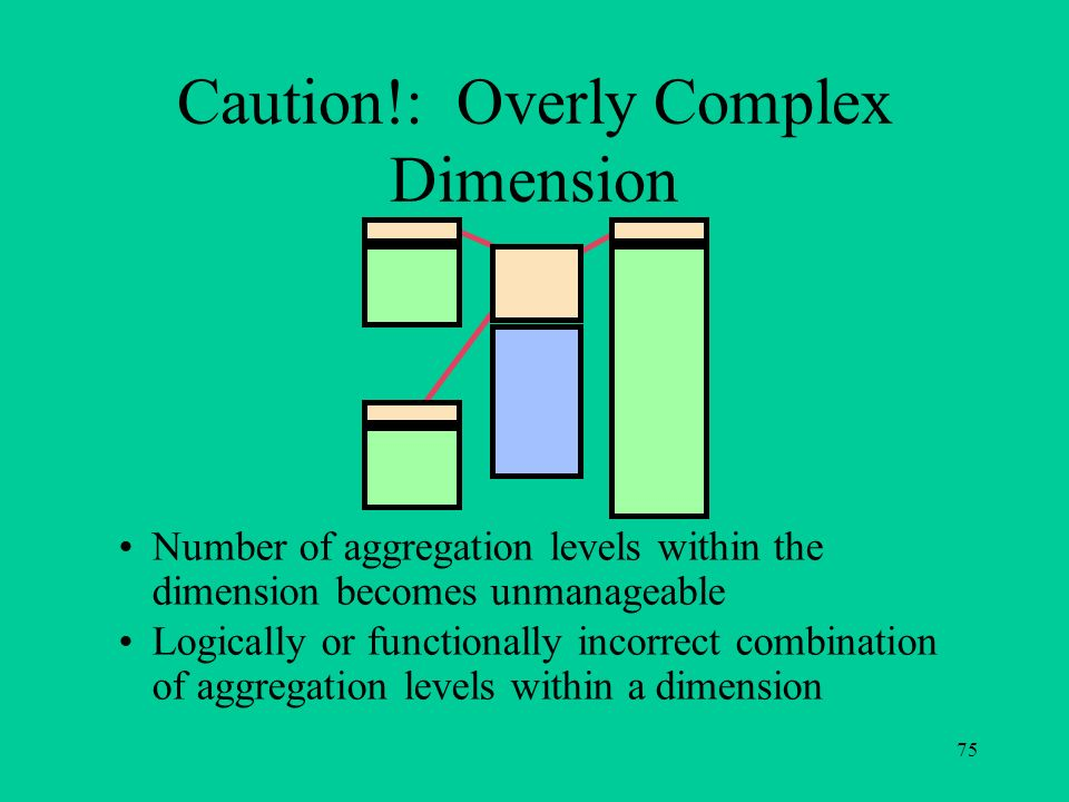 Caution!: Overly Complex Dimension