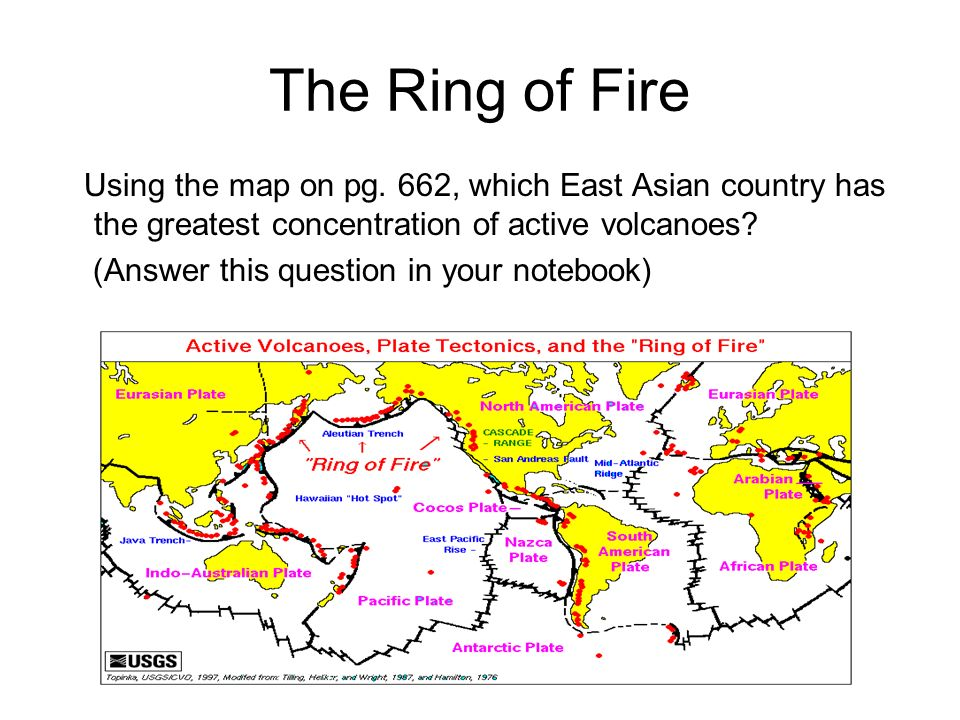 The Ring of Fire Using the map on pg. 662, which East Asian country has the greatest concentration of active volcanoes