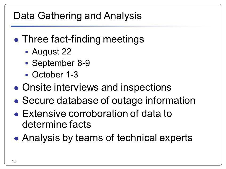 Data Gathering and Analysis
