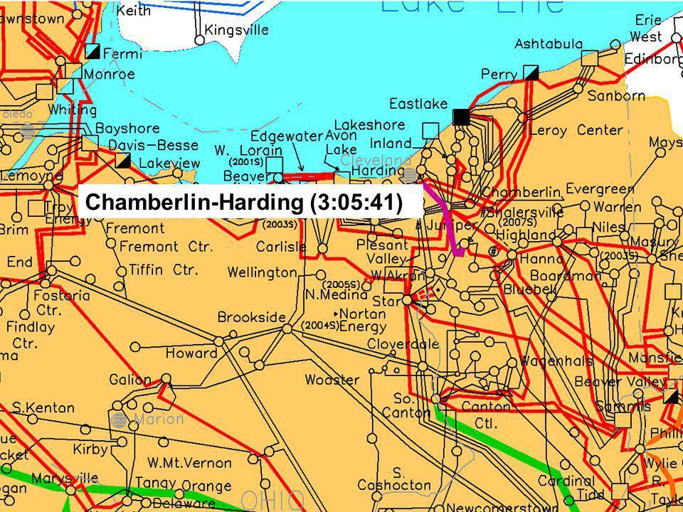 Chamberlin-Harding (3:05:41)