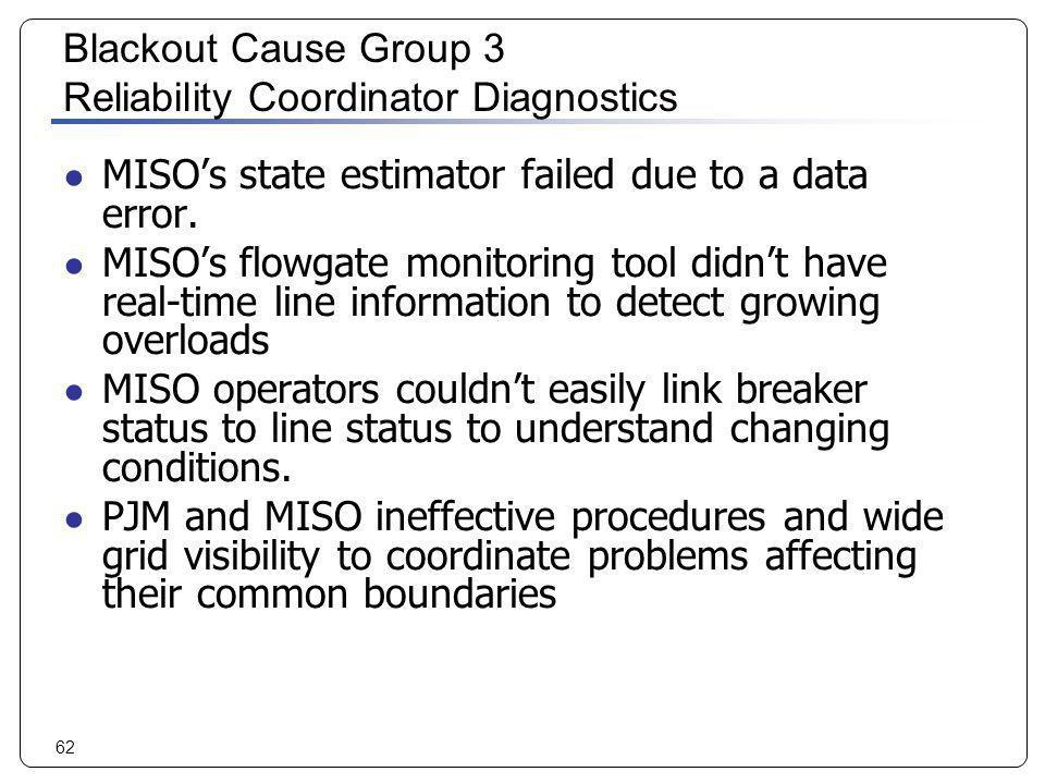 Blackout Cause Group 3 Reliability Coordinator Diagnostics