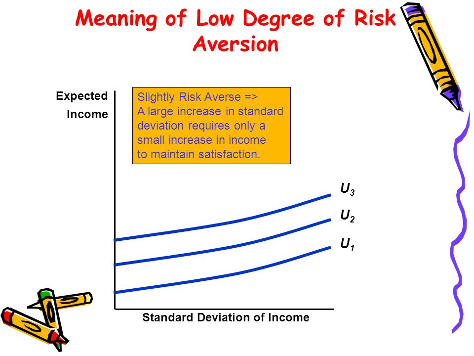 Meaning of Low Degree of Risk Aversion
