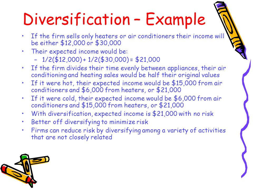 Diversification – Example