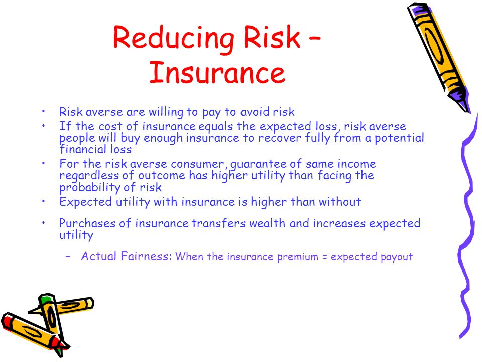 Reducing Risk – Insurance