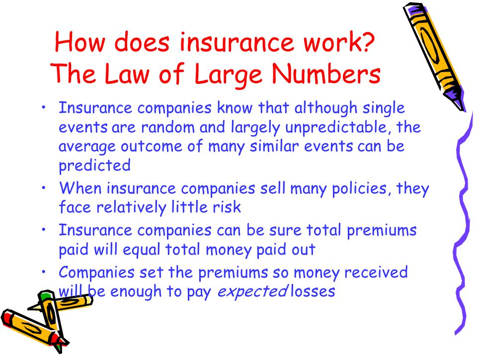 How does insurance work The Law of Large Numbers