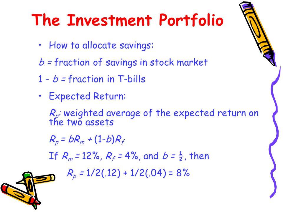 The Investment Portfolio