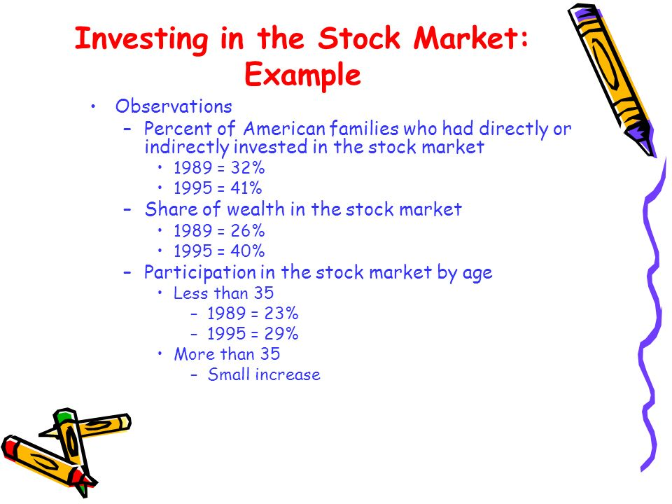 Investing in the Stock Market: Example