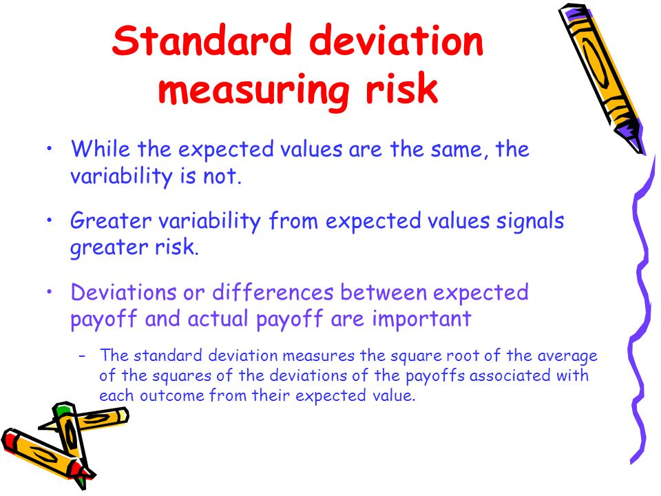 Standard deviation measuring risk
