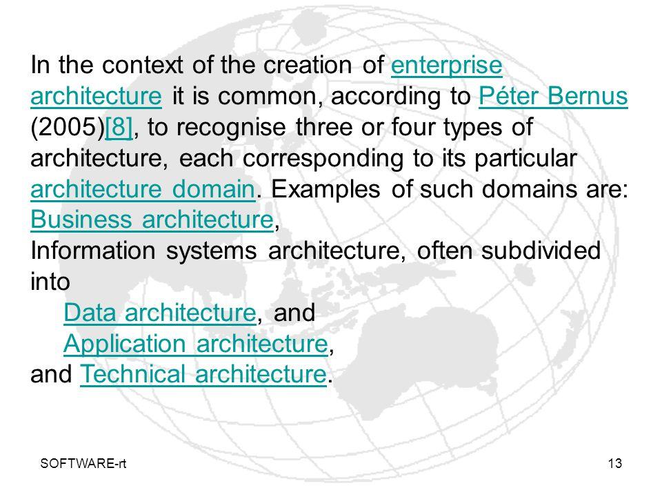 Business architecture,