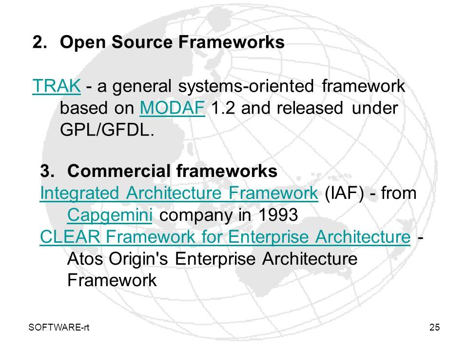 Open Source Frameworks