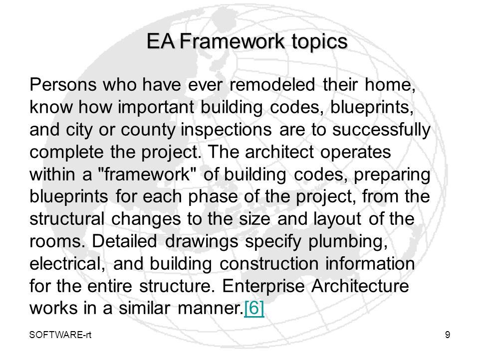 EA Framework topics