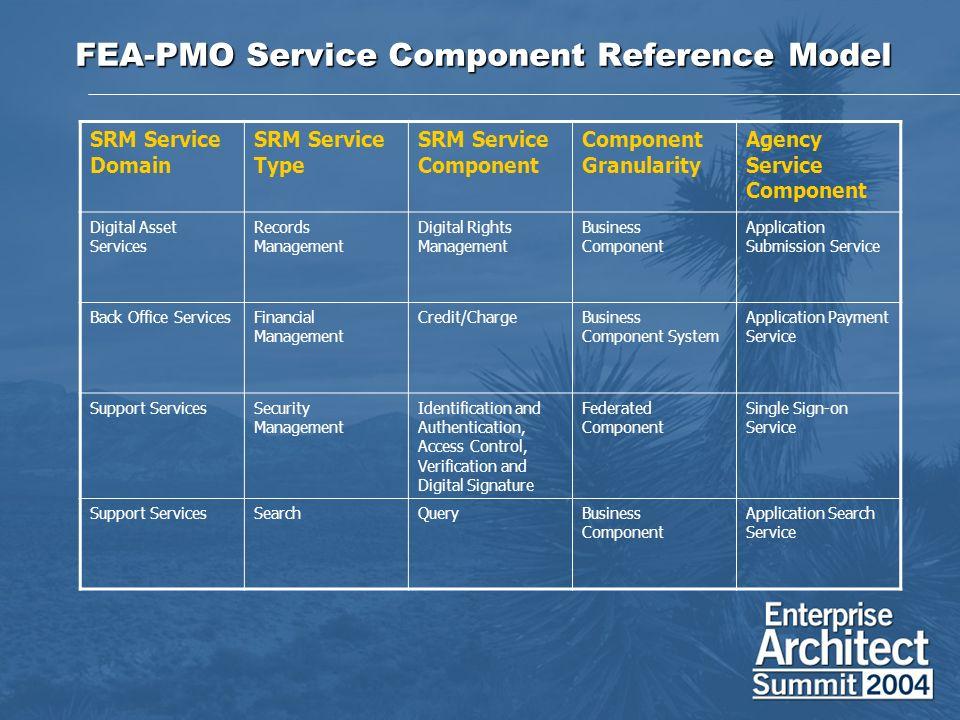 FEA-PMO Service Component Reference Model