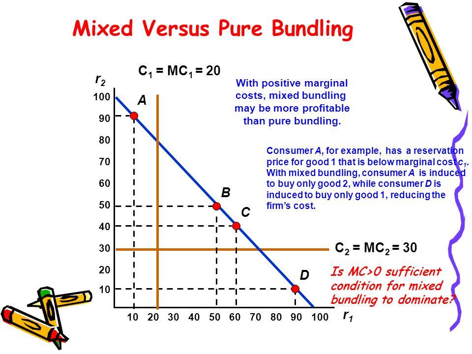 Mixed Versus Pure Bundling
