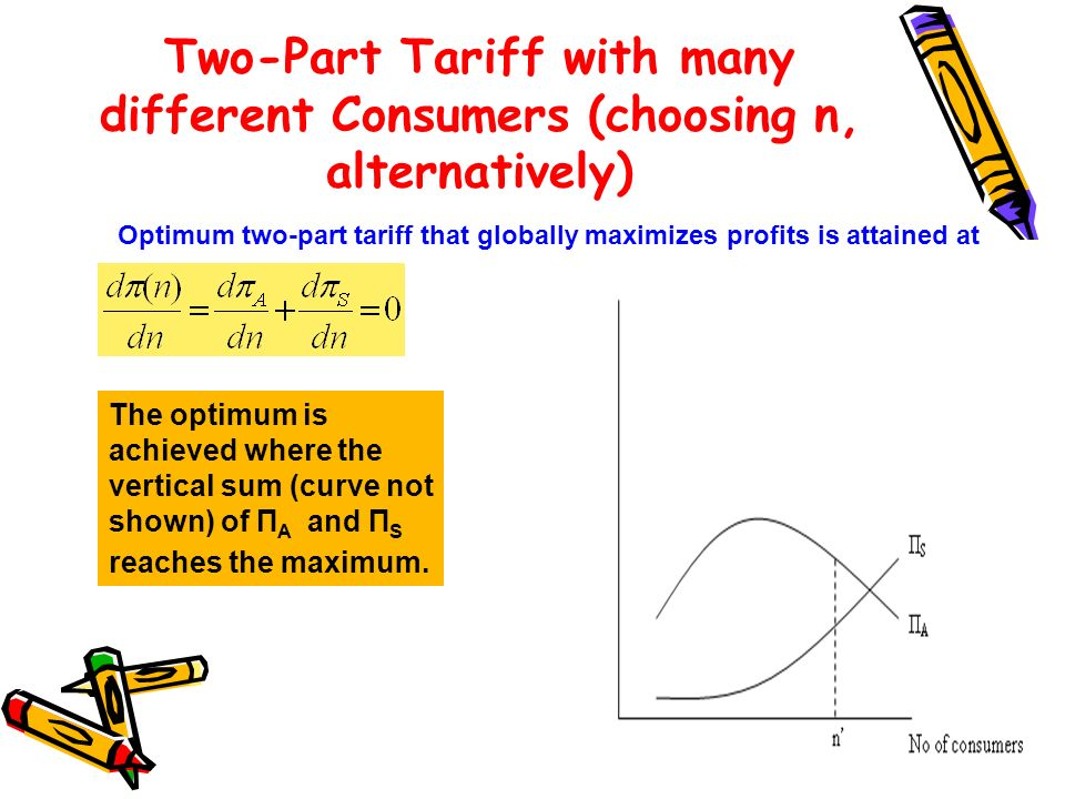 Two-Part Tariff with many different Consumers (choosing n, alternatively)