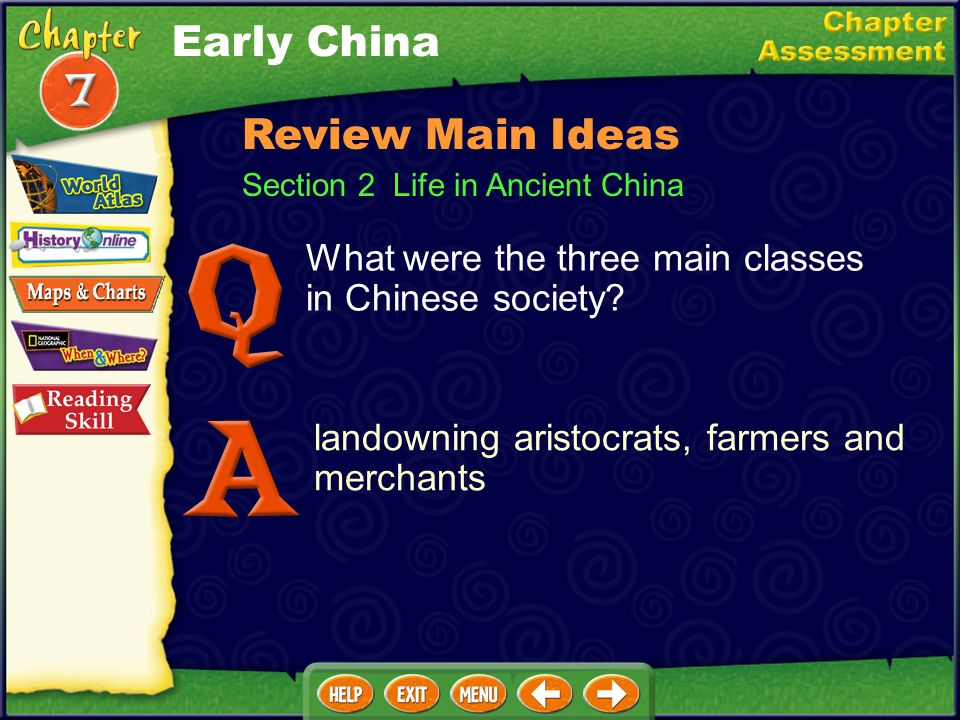 Early China Review Main Ideas