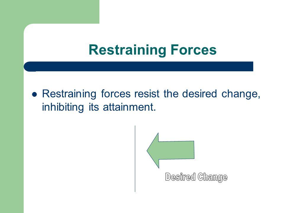 Restraining Forces Restraining forces resist the desired change, inhibiting its attainment.