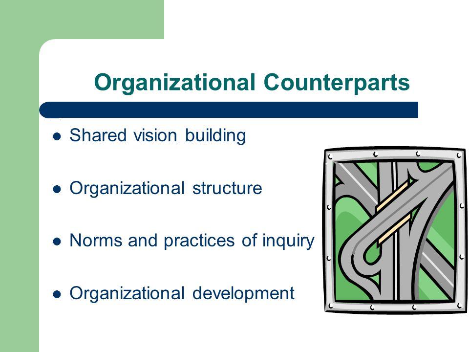 Organizational Counterparts