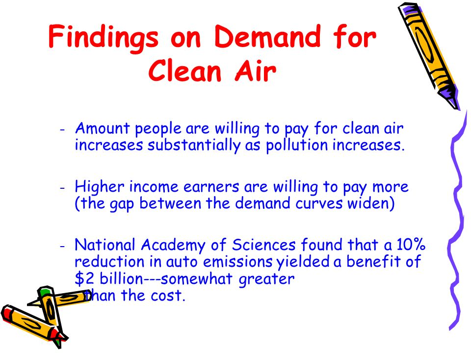 Findings on Demand for Clean Air