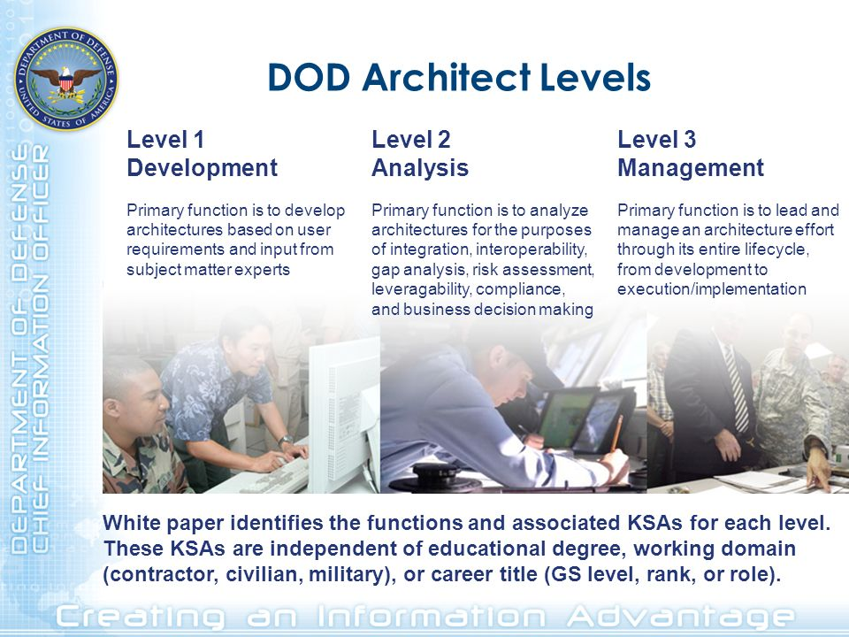 DOD Architect Levels Level 1 Development Level 2 Analysis