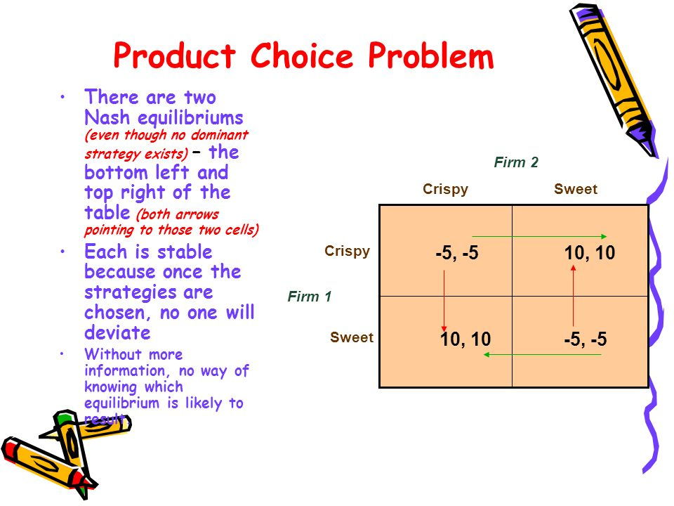 Product Choice Problem