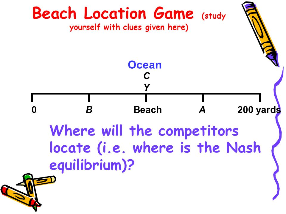 Beach Location Game (study yourself with clues given here)