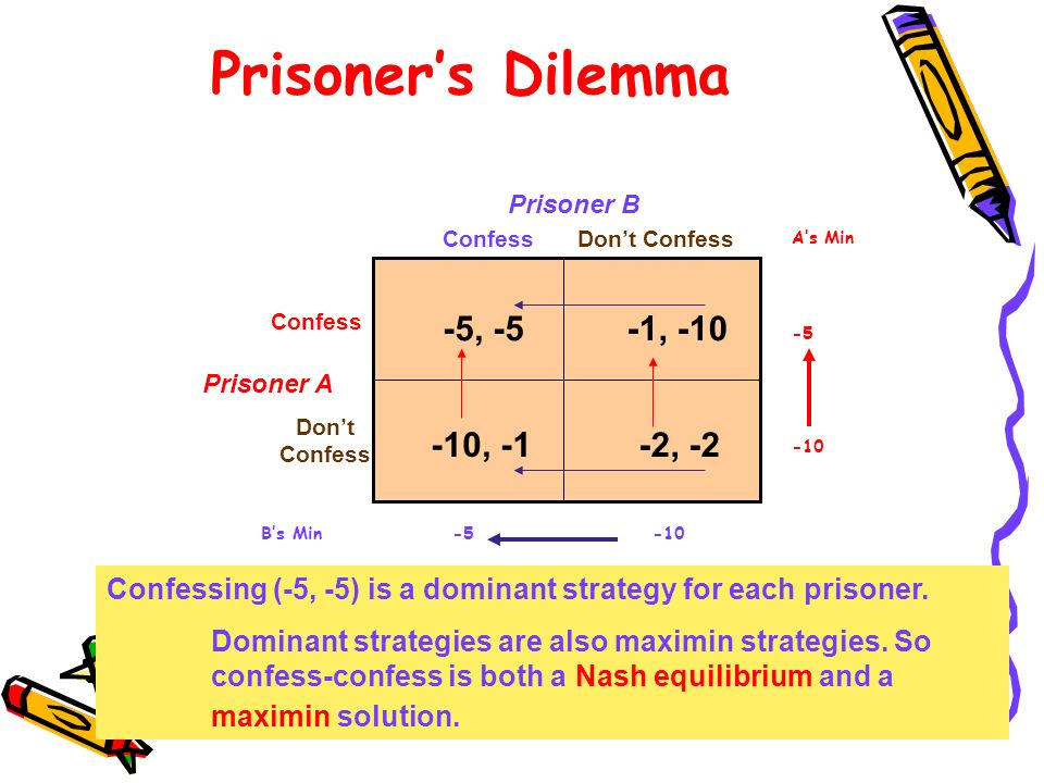 Prisoner's Dilemma -5, -5 -1, -10 -2, -2 -10, -1