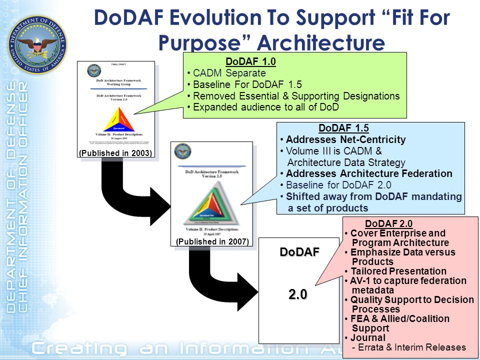 DoDAF Evolution To Support Fit For Purpose Architecture