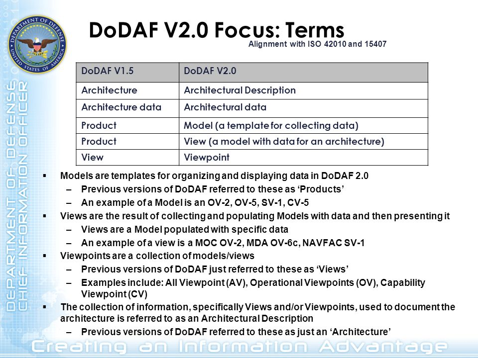 DoDAF V2.0 Focus: Terms DoDAF V1.5 DoDAF V2.0 Architecture