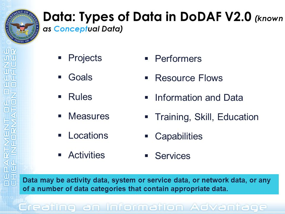Data: Types of Data in DoDAF V2.0 (known as Conceptual Data)