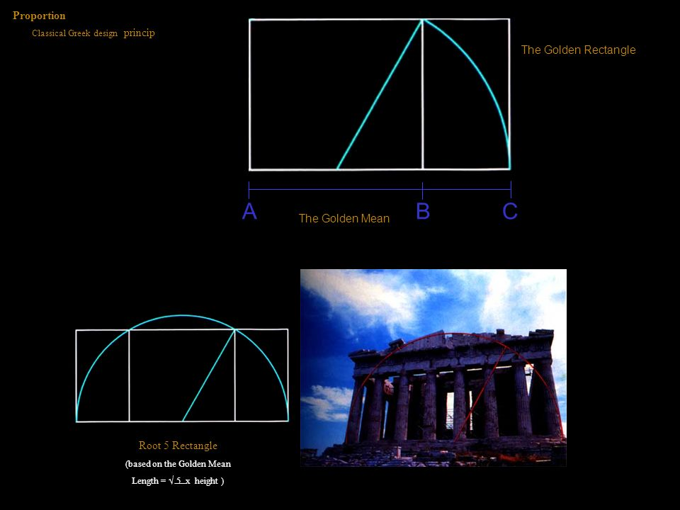(based on the Golden Mean