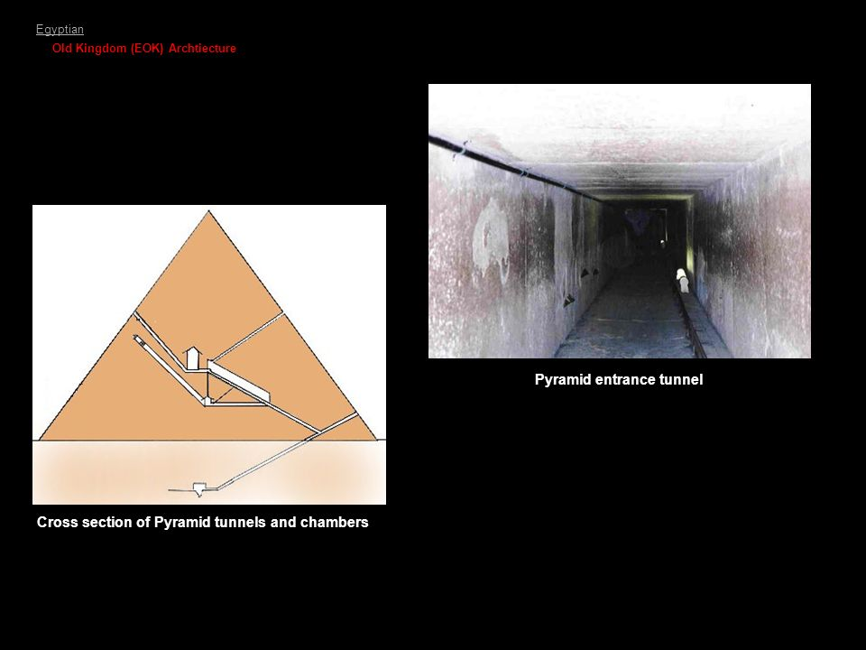 Pyramid entrance tunnel Cross section of Pyramid tunnels and chambers