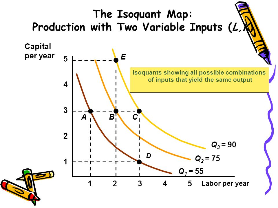 The Isoquant Map: Production with Two Variable Inputs (L,K)