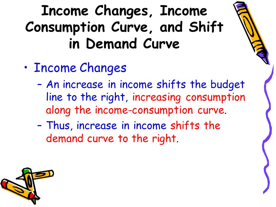 Income Changes, Income Consumption Curve, and Shift in Demand Curve