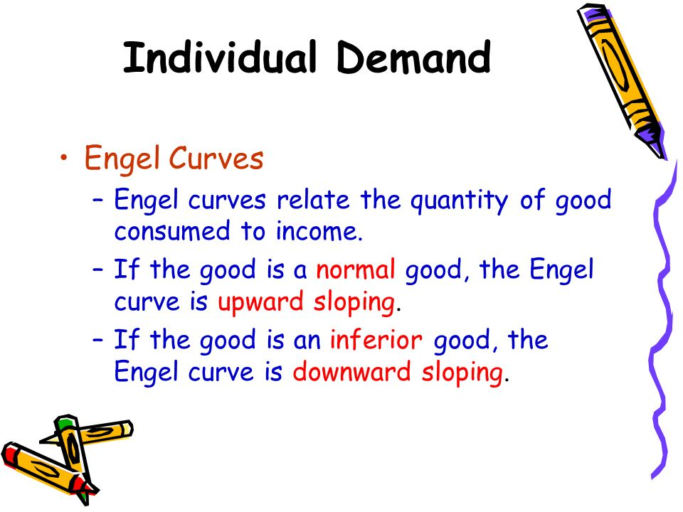 Individual Demand Engel Curves