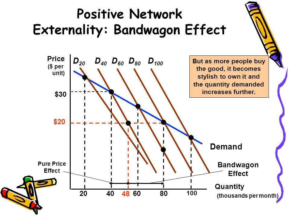 Positive Network Externality: Bandwagon Effect