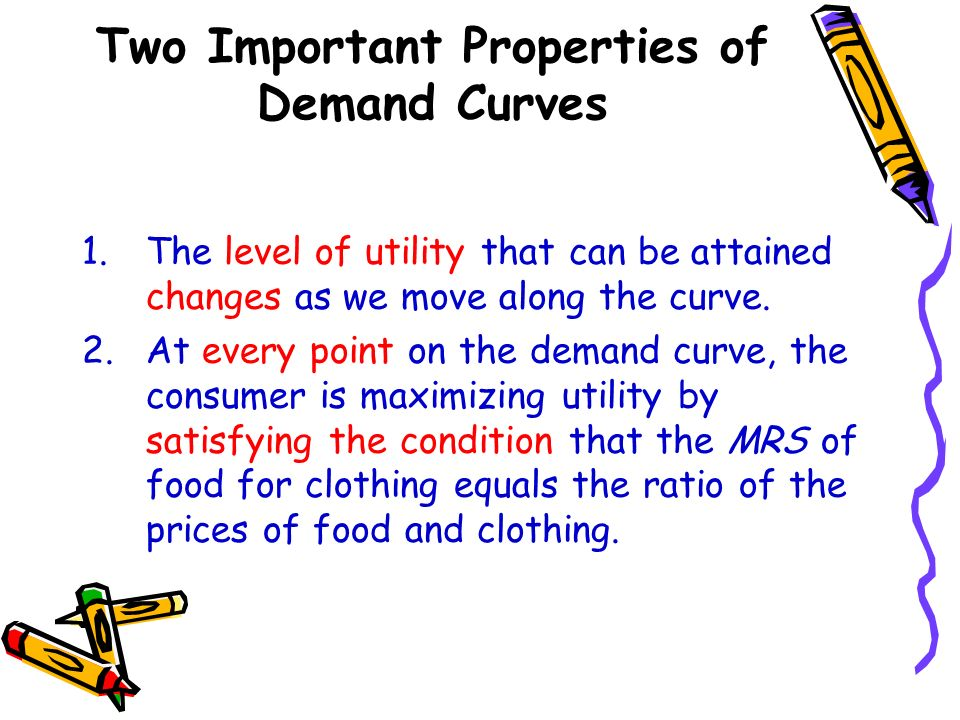 Two Important Properties of Demand Curves