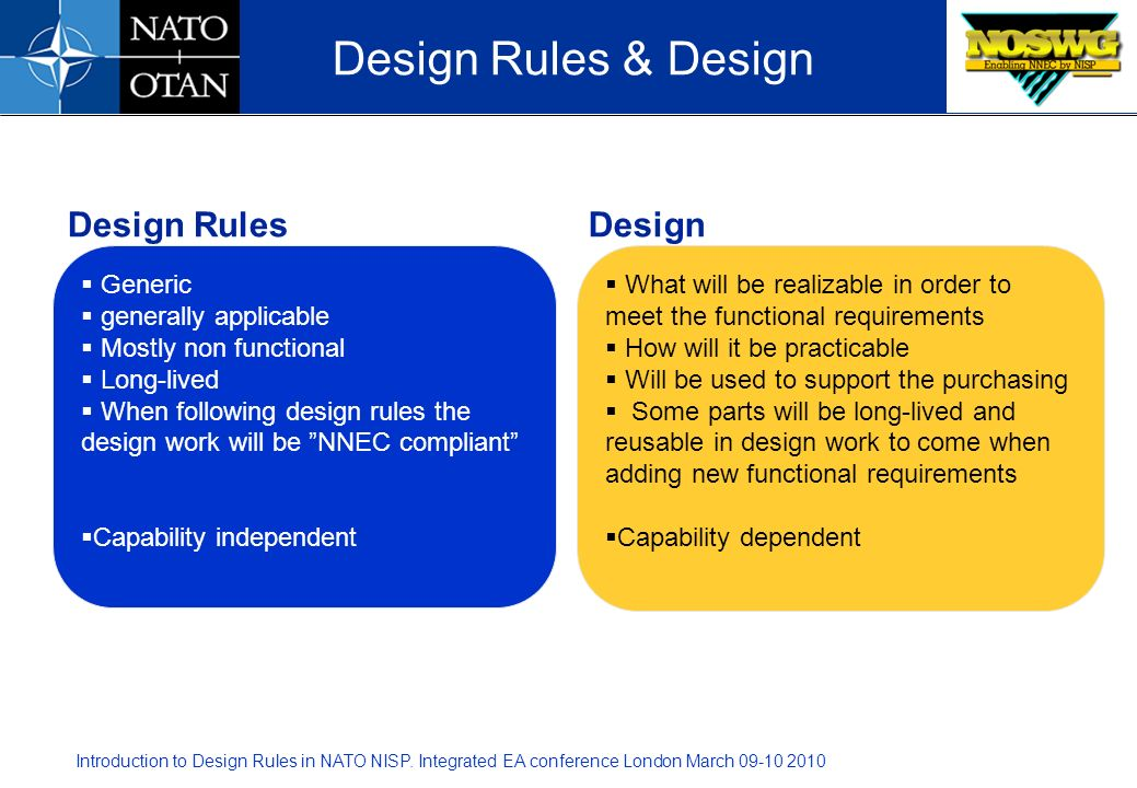 Design Rules & Design Design Rules Design Generic generally applicable