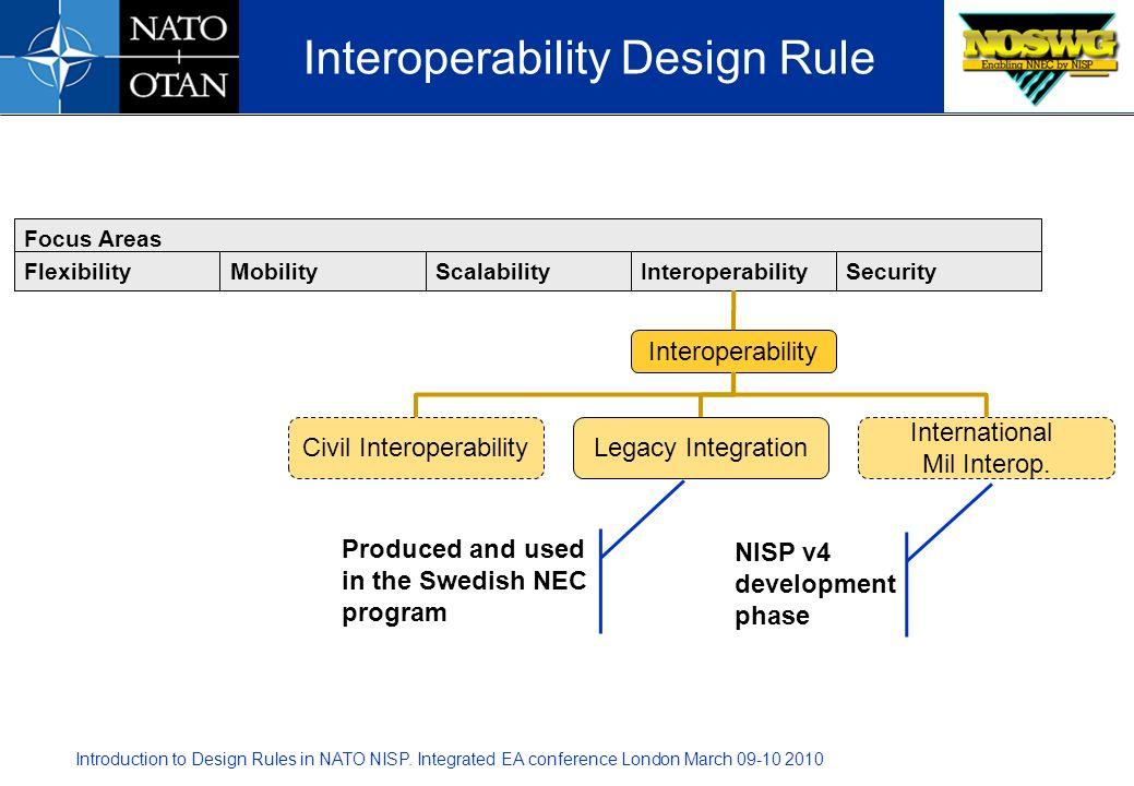 Interoperability Design Rule