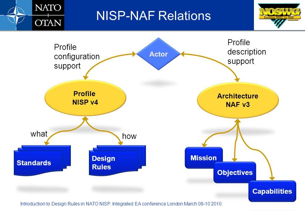 NISP-NAF Relations Profile description support