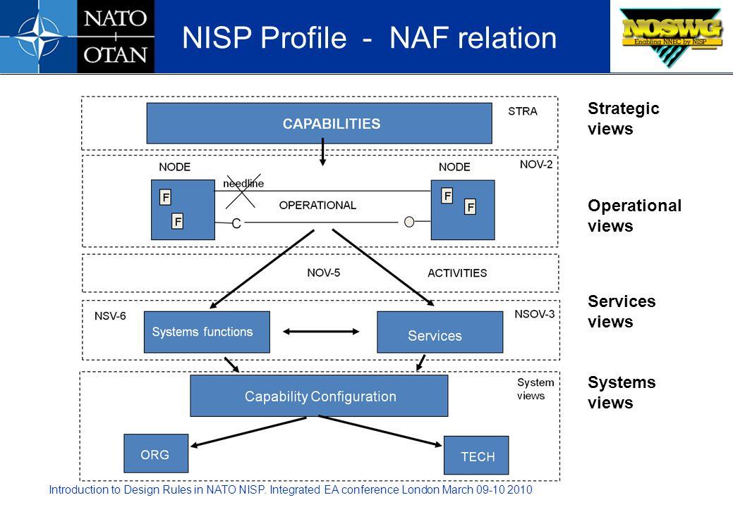 NISP Profile - NAF relation