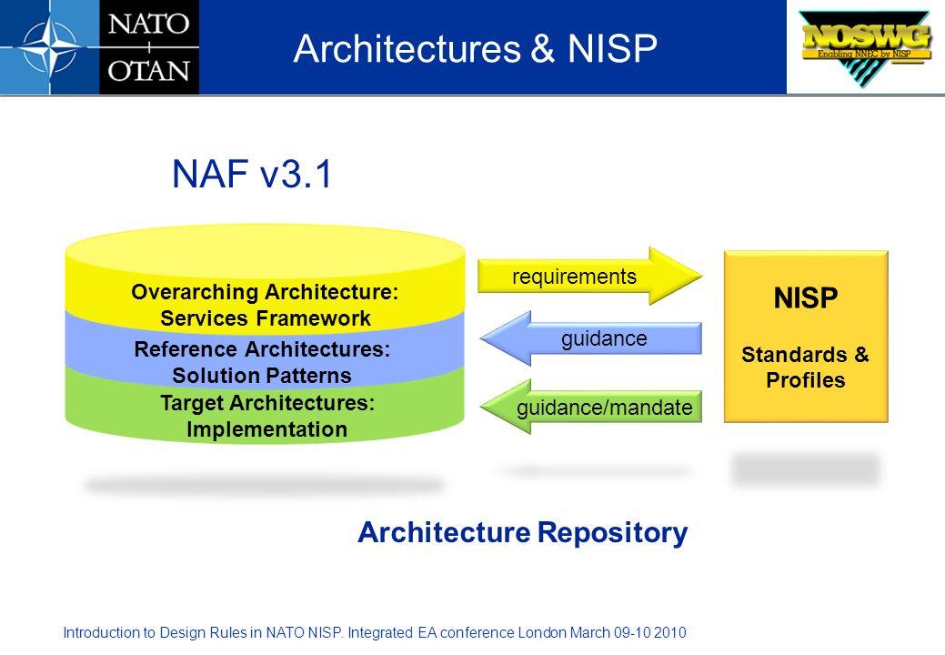 Architectures & NISP NAF v3.1 NISP Architecture Repository
