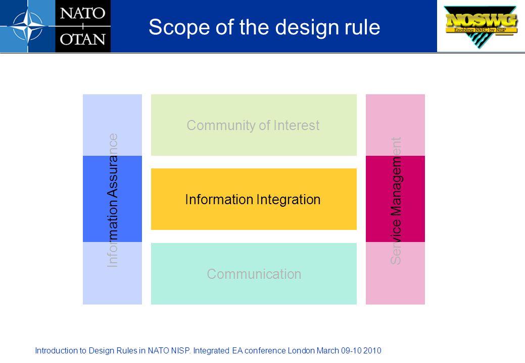 Scope of the design rule