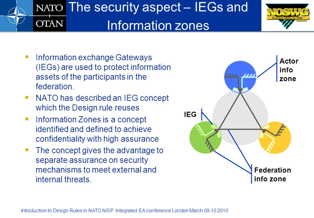 The security aspect – IEGs and Information zones