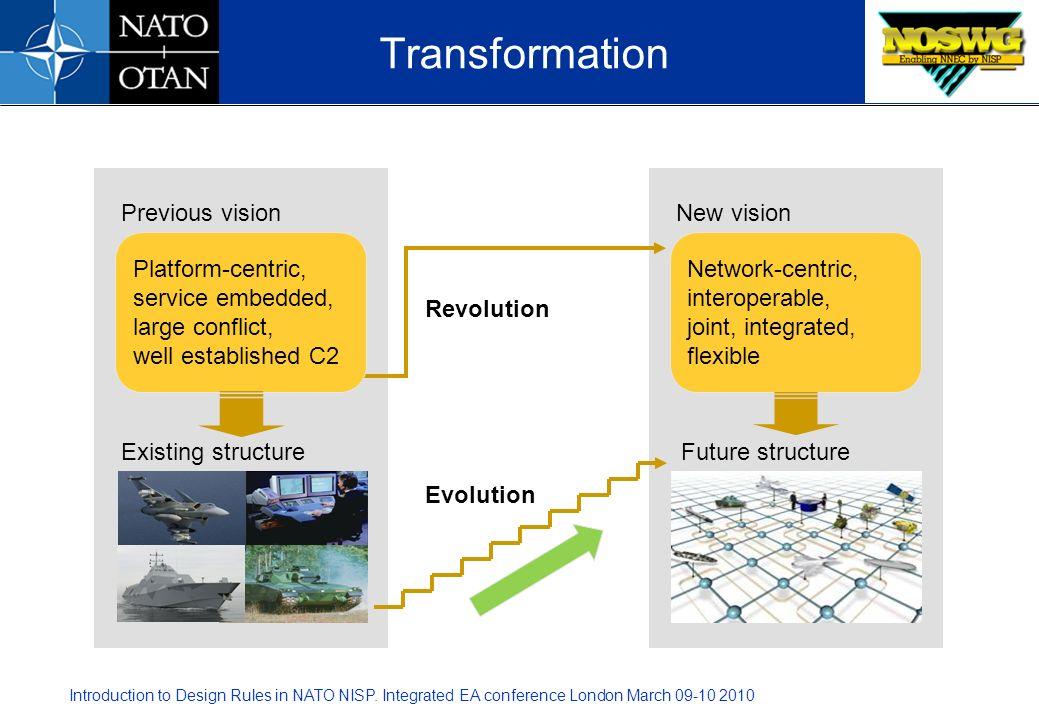 Transformation Previous vision New vision